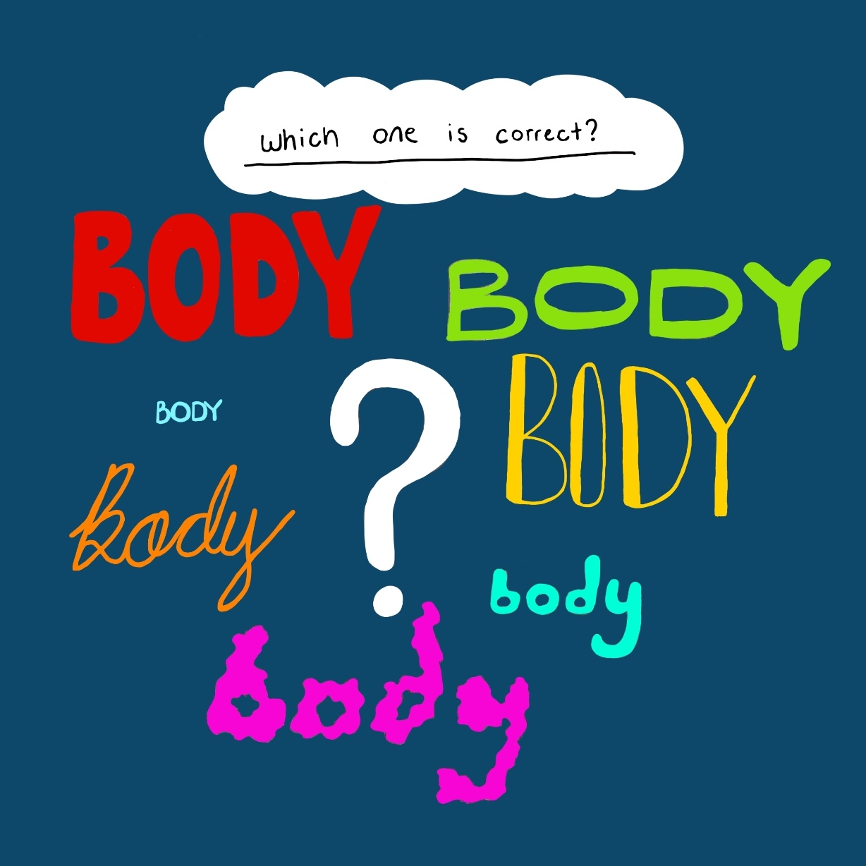 Mental Health Awareness Week: Body Image